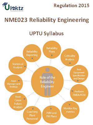 Reliability Engineering  - Syllabus