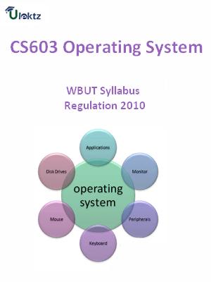Operating System-Syllabus