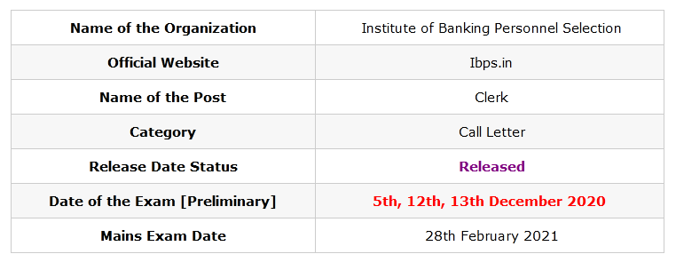 IBPS Clerk Prelims Admit Card 2020 (Released) Download Clerk X Call Letter at ibps.in