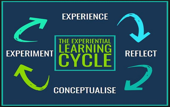 How can institutions enable experiential learning