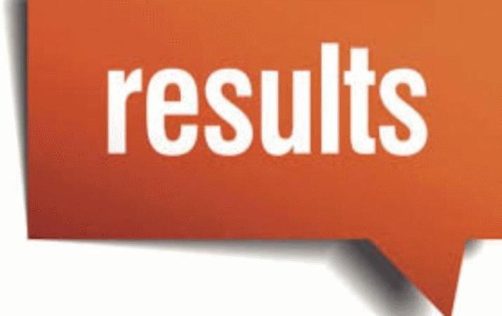 Kerala Pareeksha Bhavan declared the results of teacher eligibility test