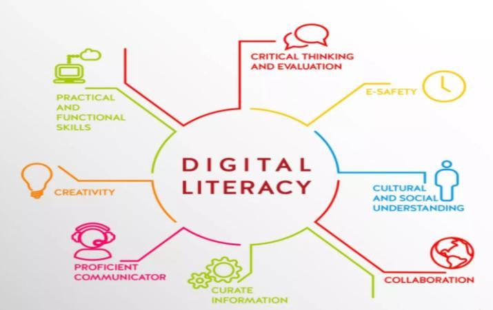 Importance of Digital Literacy