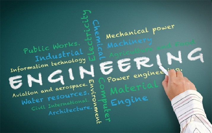 Engineering as career option: Employment potential ranging from core to allied fields