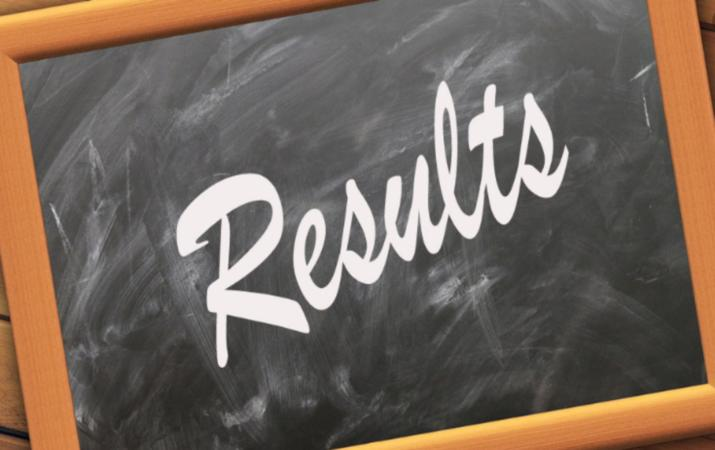 UPSCCMS result declared @ upsc.gov.in