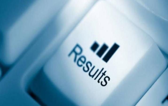MA, MSc, MCA courses results has been released by JNUEE
