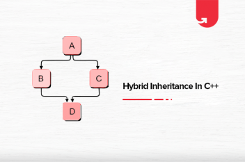 What is Hybrid Inheritance In C++? It's Types With Examples