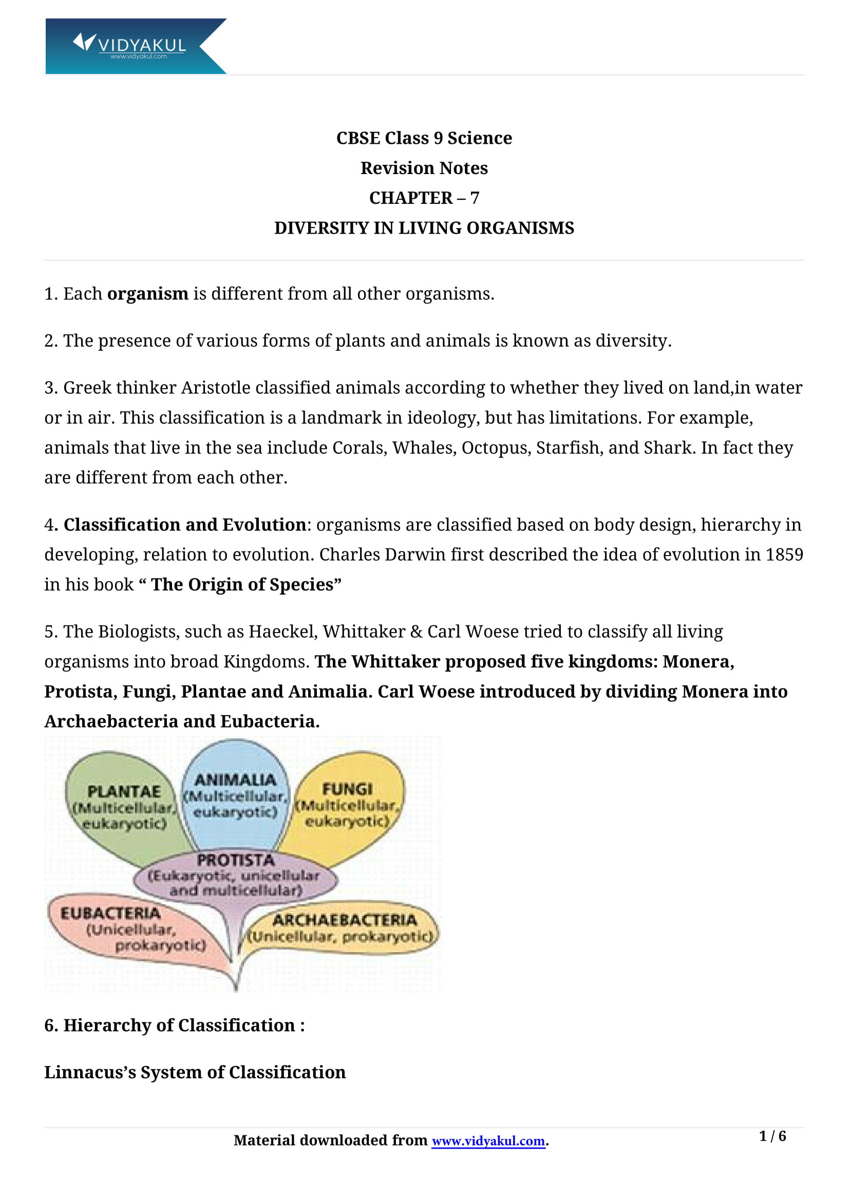 chapter 1 science class 9 notes