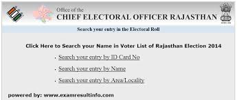 Voter Registration Check: Check Name in Voters List or Apply Online