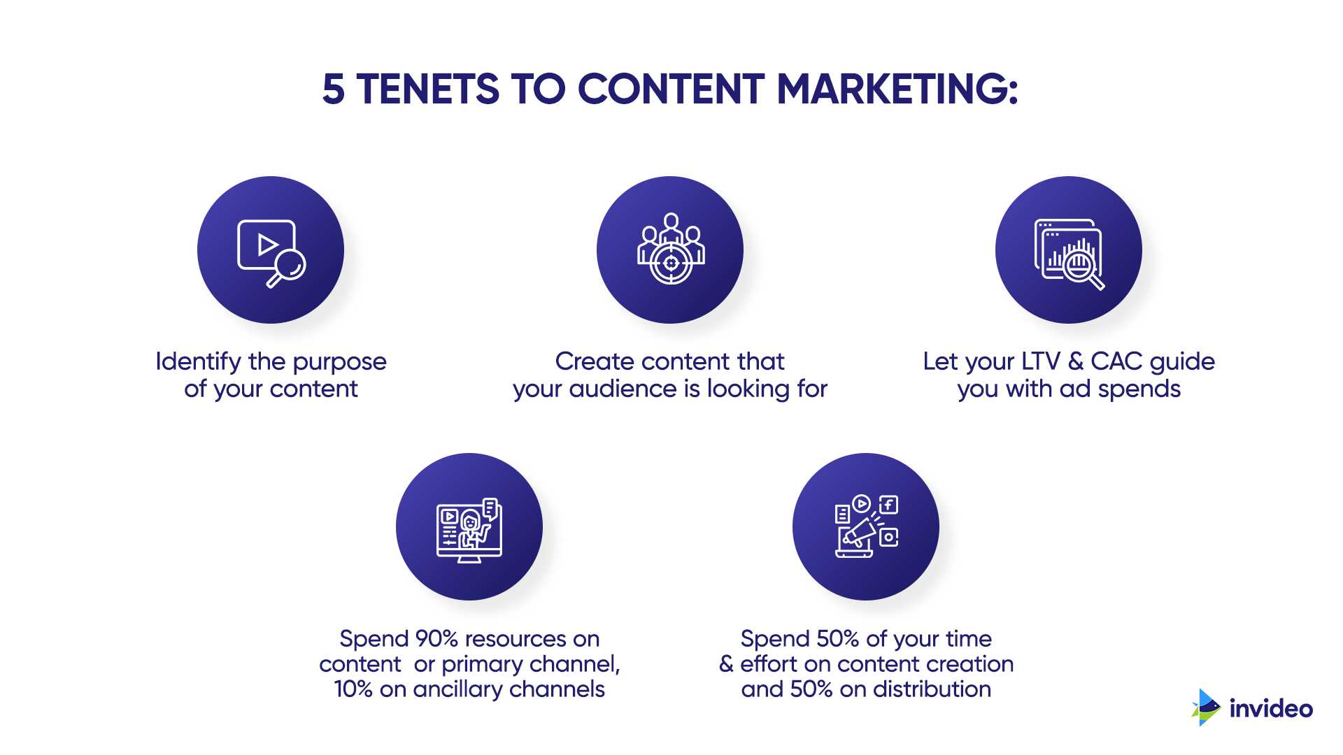 5 Tenets To Content Marketing