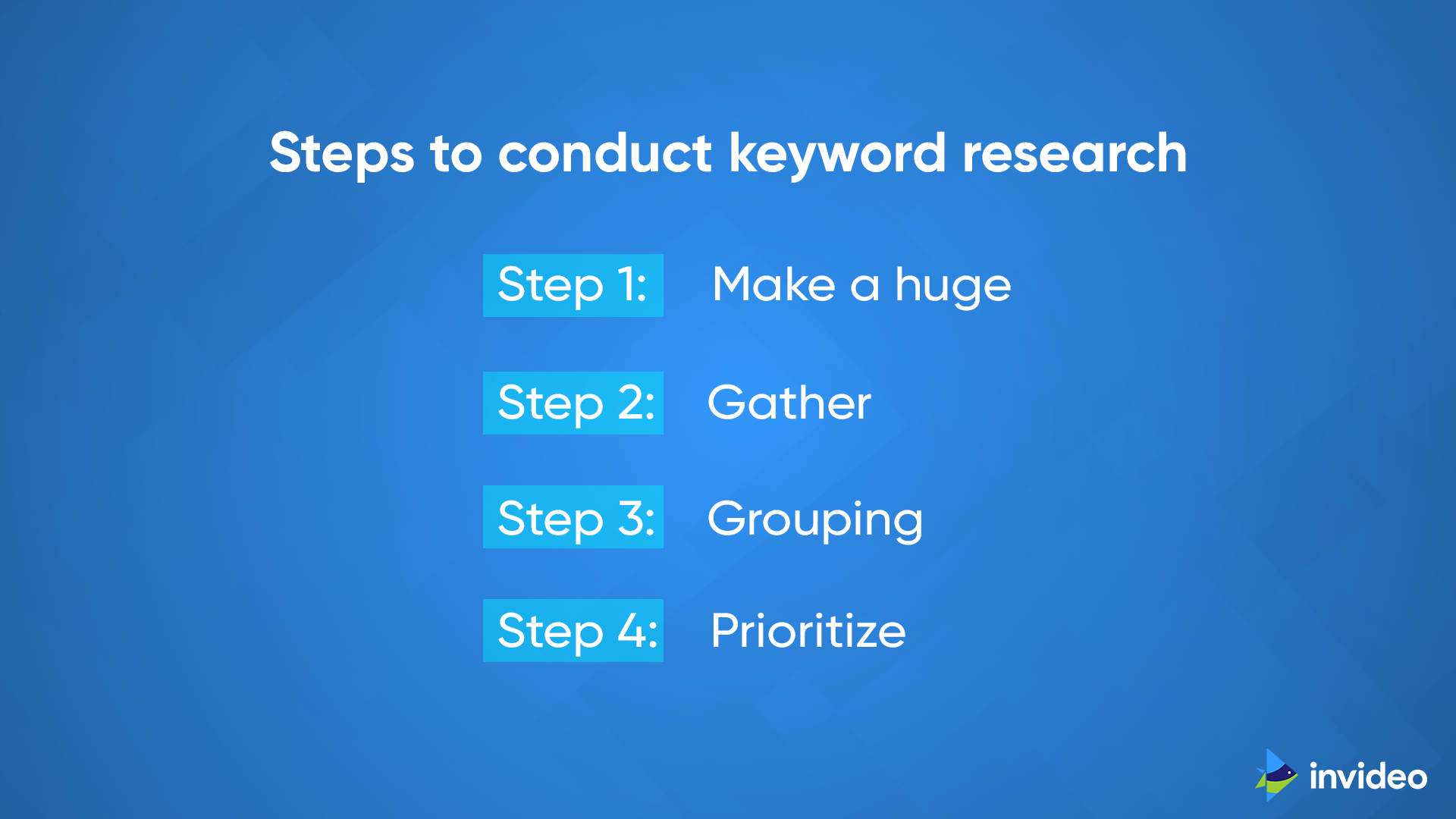 Steps to Conduct Keyword Research
