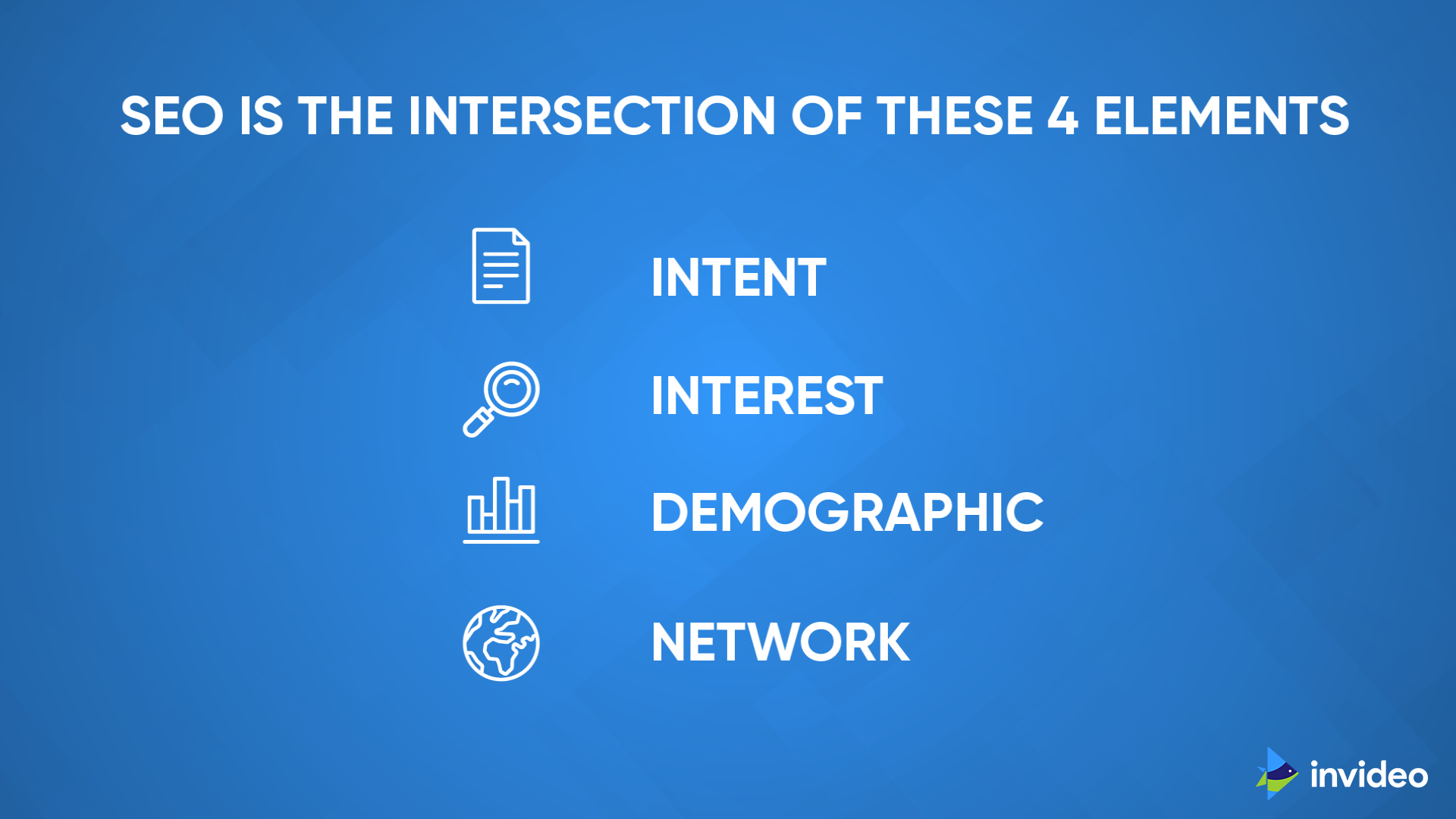 SEO- Intersection of 4 elements