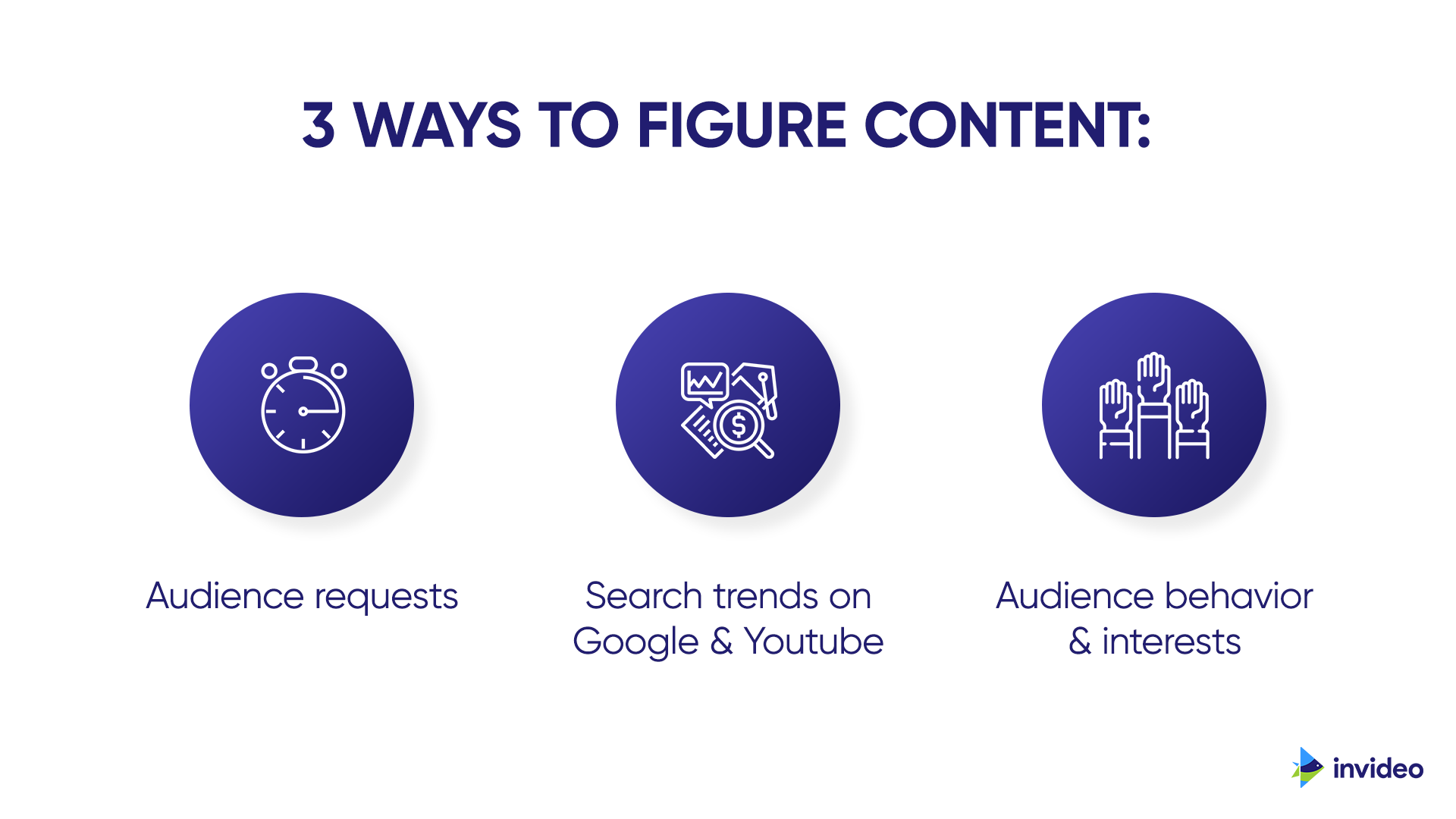 3 Ways To Figure Content