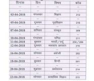 10 Class open board exam time table- Chhattisgarh Open School