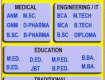 B.Tech from AICTE Approved Universities