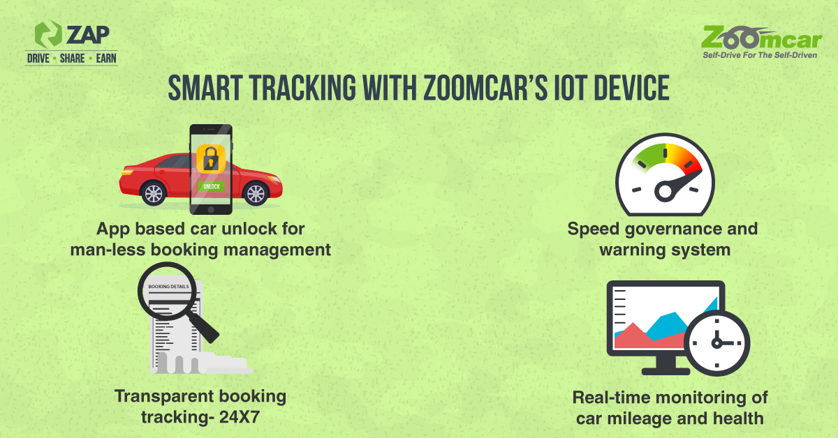 smarttracking